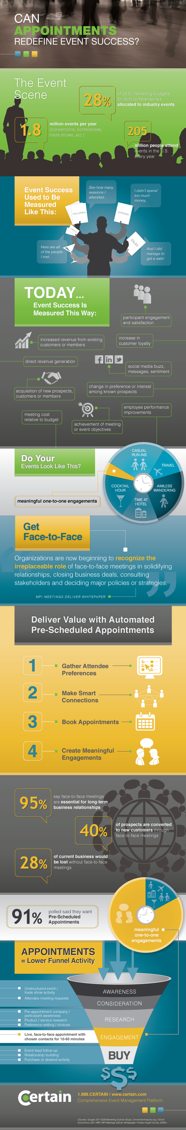 can-appointments-redefine-event-success-infographic