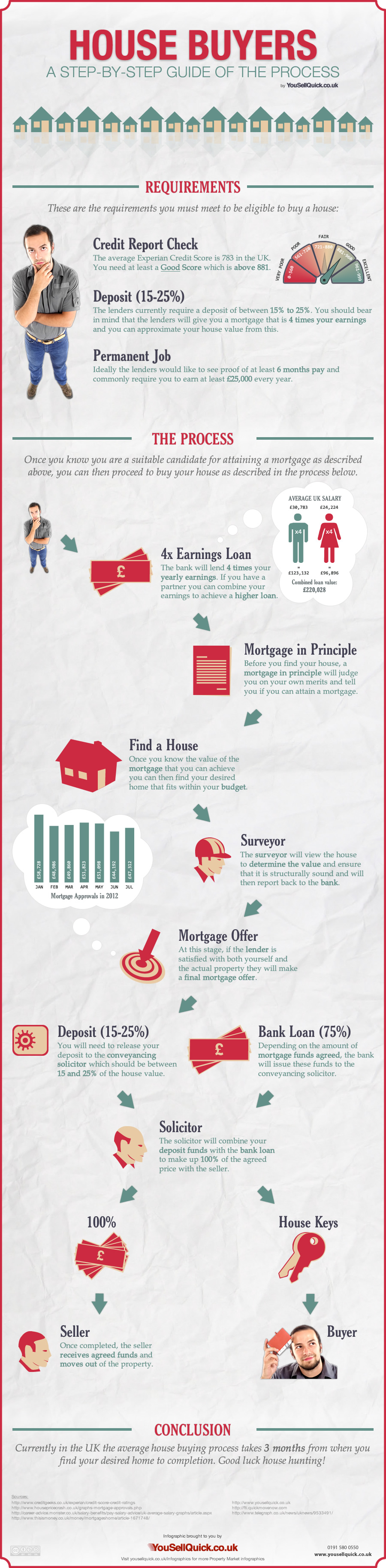 house-buyers-step-by-step-guide-of-buying-a-house