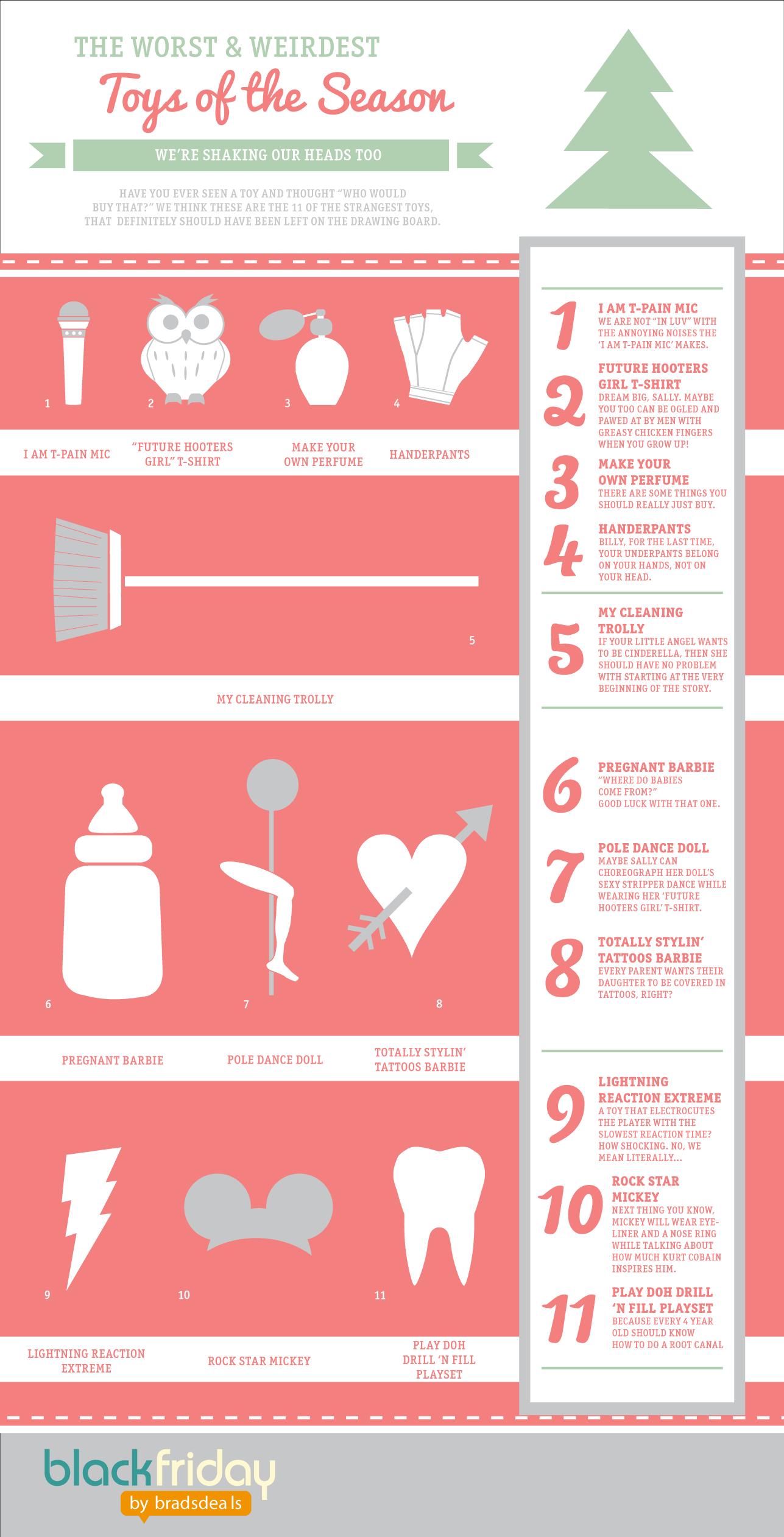 brads-deals-infograph