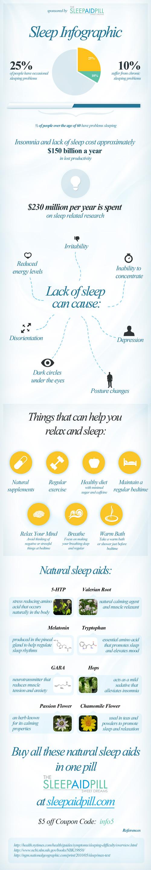 infographic-sleep
