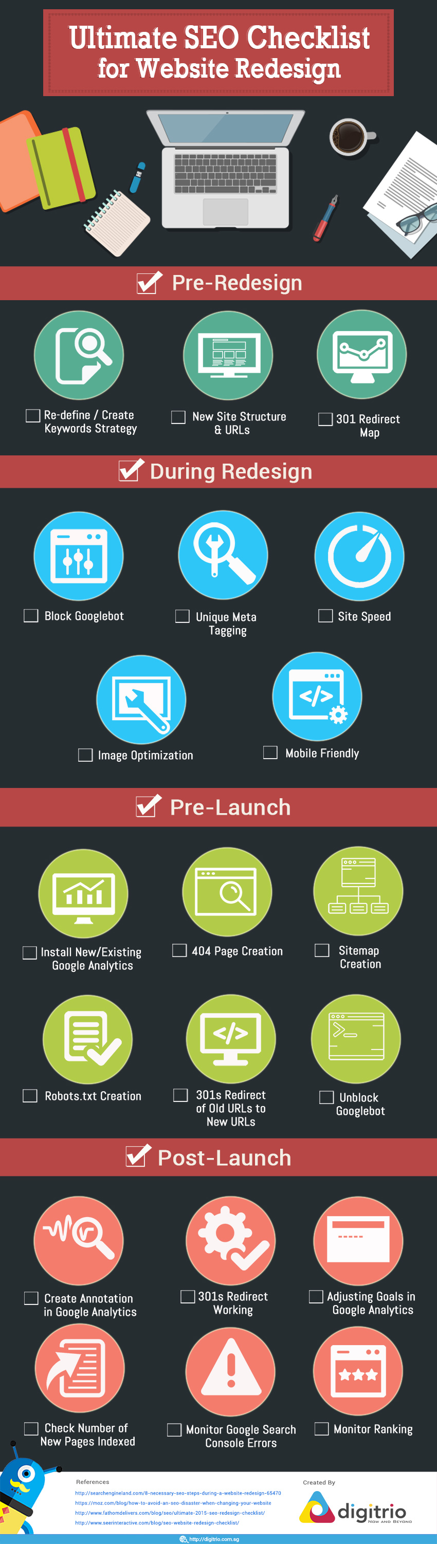 ultimate-seo-checklist-website-redesign-infographic