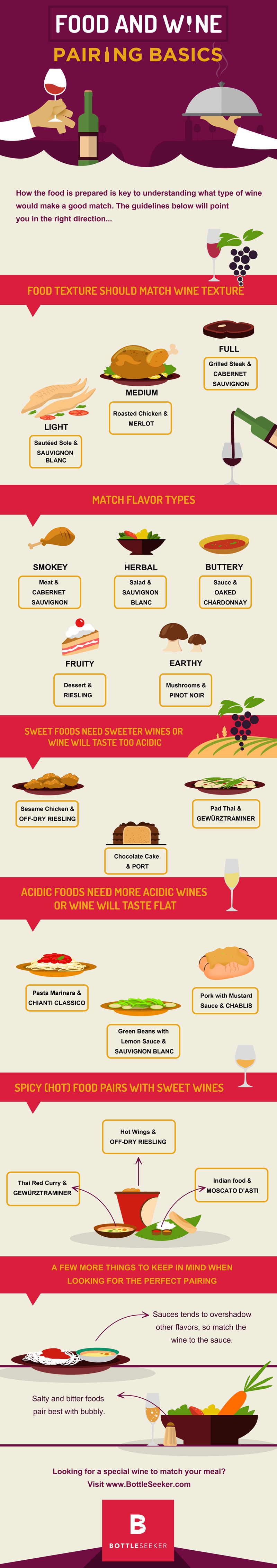 food-and-wine-pairing-guide-infographic